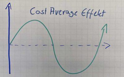 Wissens-Quickie | Cost Average Effekt