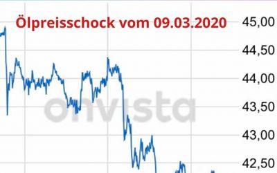 Winterschlussverkauf an den Weltbörsen…